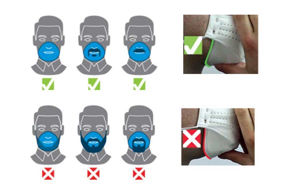 Mascarillas de protección: ¿Te la ajustas correctamente?