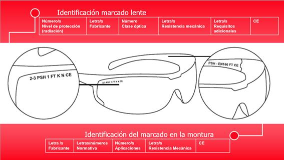 identificador de marcado de lentes