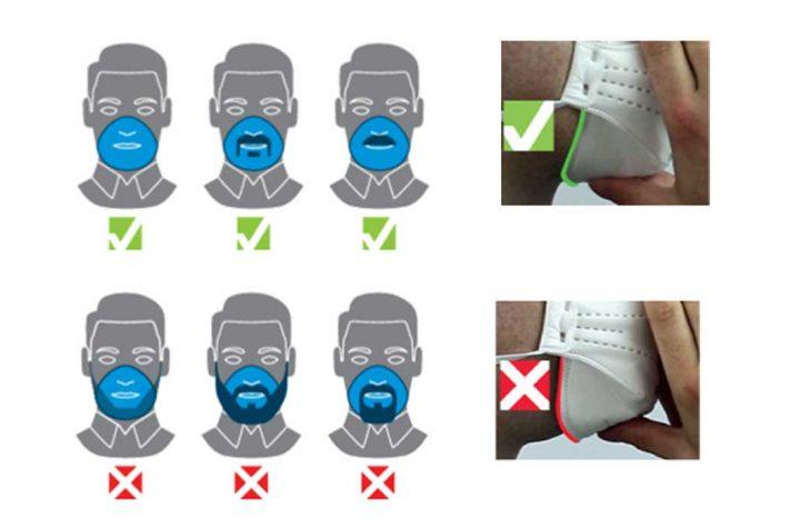 La importancia del ajuste de las mascarillas: un hueco del 2% deja pasar el 50% del aire